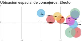 analisis-ine-11-y-totales